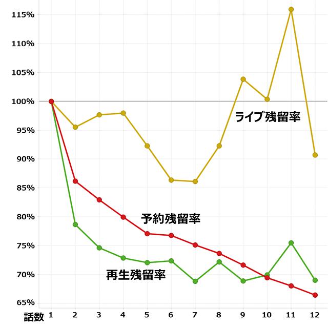 24_syakunetsu_remain_640