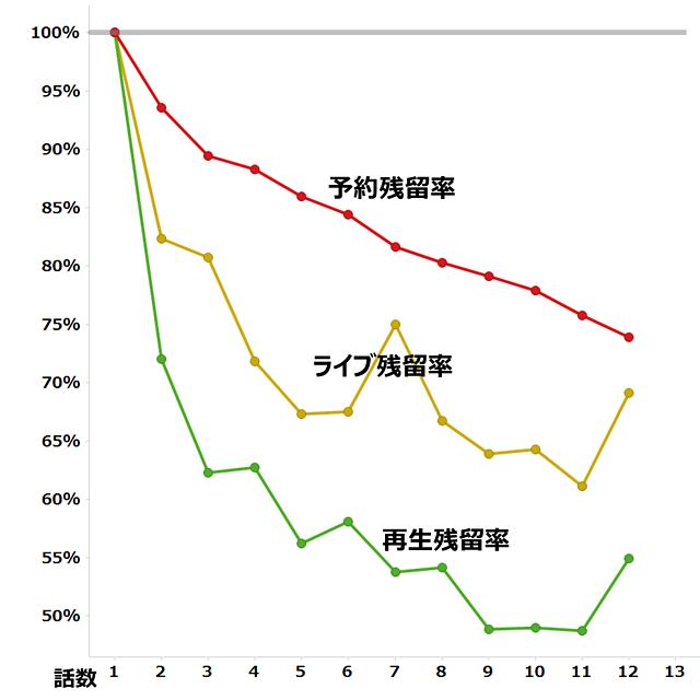 30_kizuna_remain_640