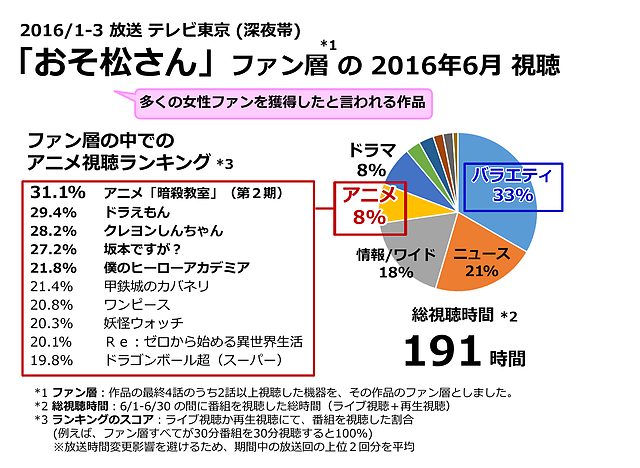 fan_segment_osomatsu_640