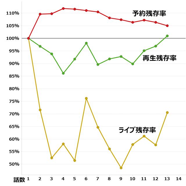13_shokugeki_remain_640