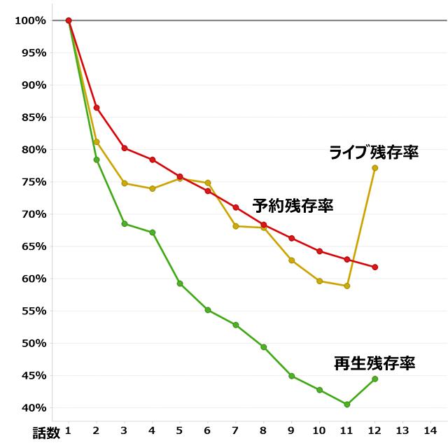 34_masougakuen_remain_640
