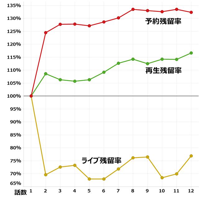 2_shingeki2_remain_640