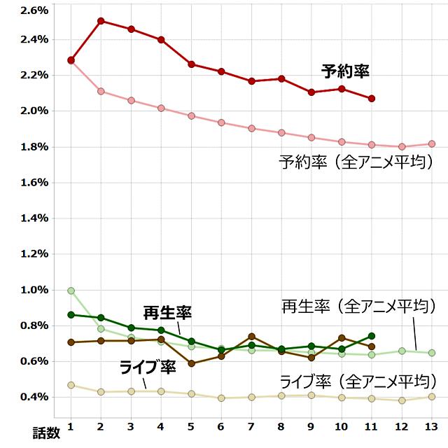 10_shingekinobahamuto2b_reach_640
