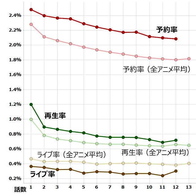 21_kd-aoyamakun_reach_640