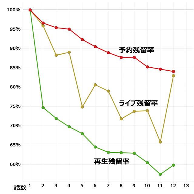 21_kd-aoyamakun_remain_640