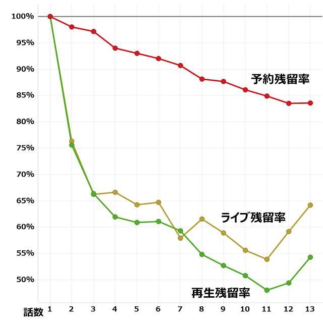 23_touken-katsugeki_remain_640