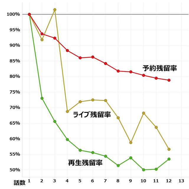 28_saiyuki-rb_remain_640