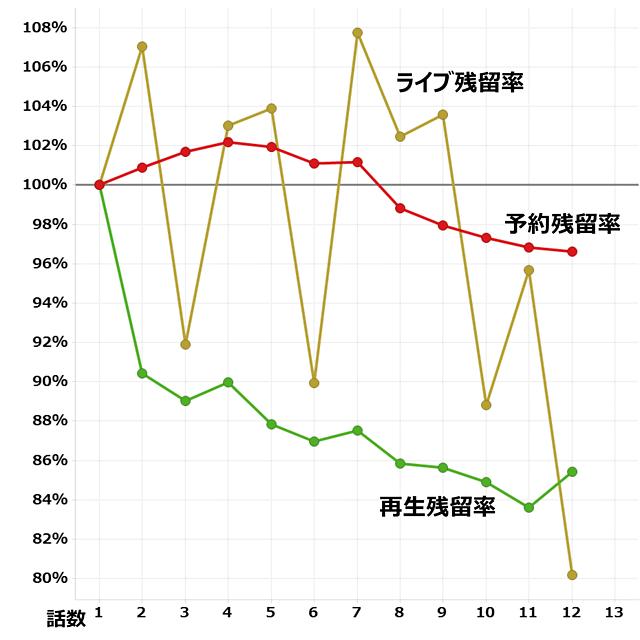 2_isekai-shokudo_remain_640