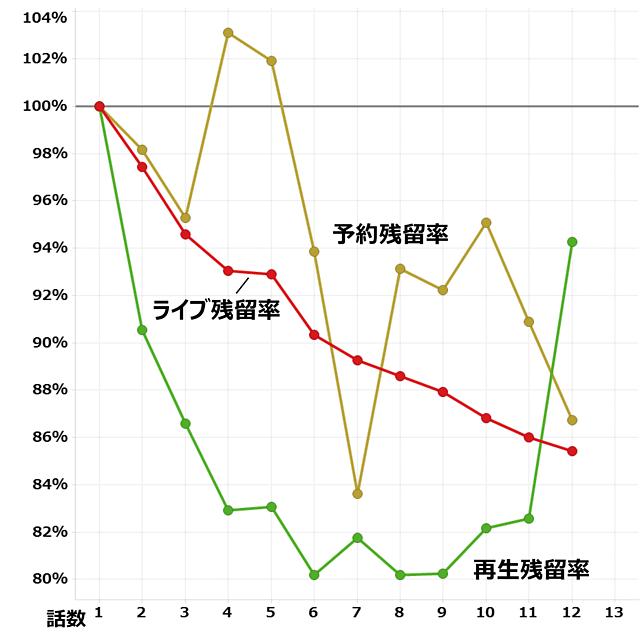 30_sakura-quest2_remain_640