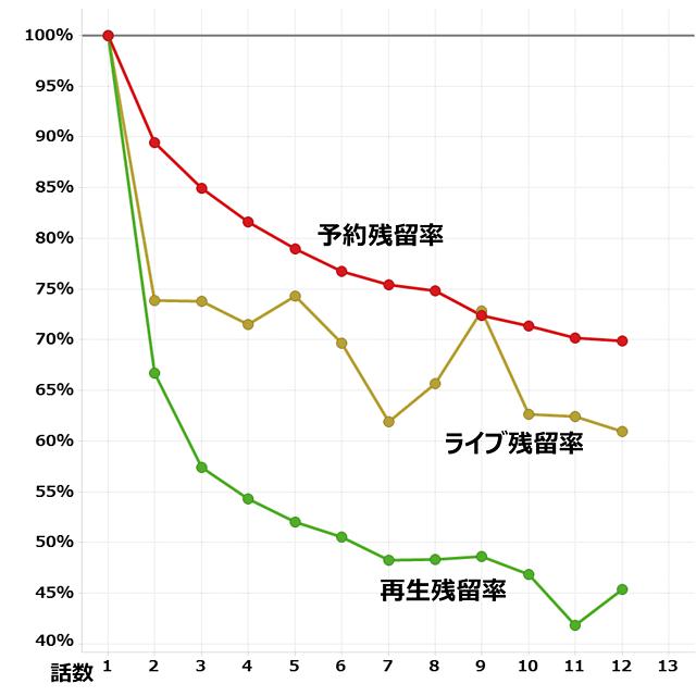 35_tenshi-no-3p_remain_640
