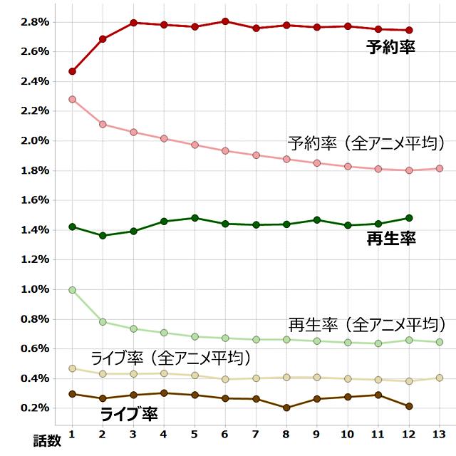 6_kakegurui_reach_640