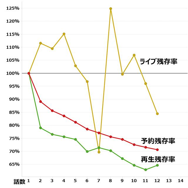 12_konobijutsubu_remain_640