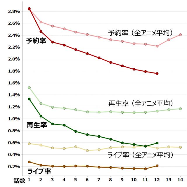 34_masougakuen_reach_640
