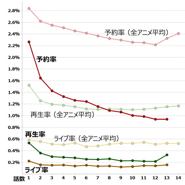 49_tsukiuta_reach_640