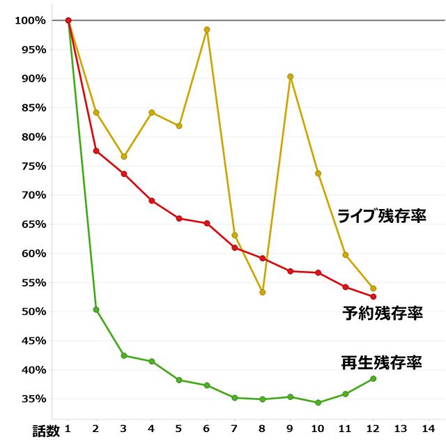 50_hitorinoshita_remain_640