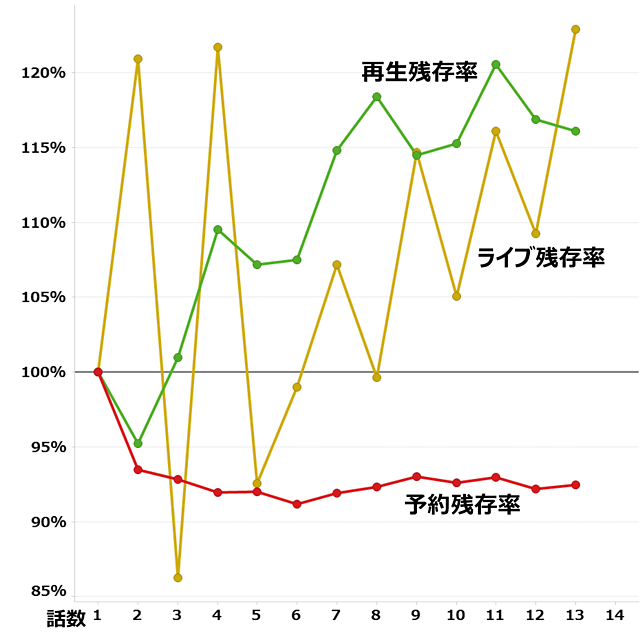 8_saikikusuo_remain_640
