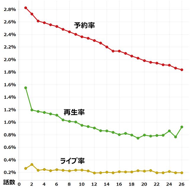 2S_33_kuromukuro2_reach_640