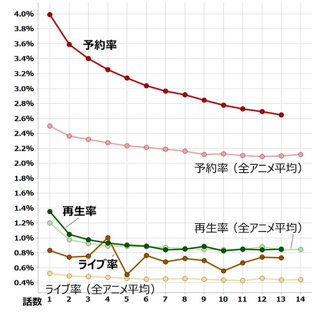 11_shingekinobahamuto3_reach_640