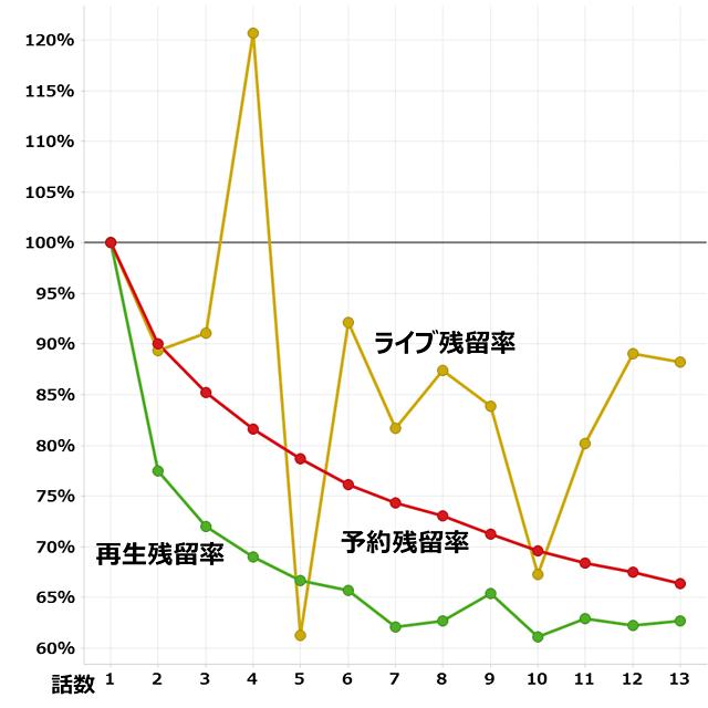 11_shingekinobahamuto3_remain_640