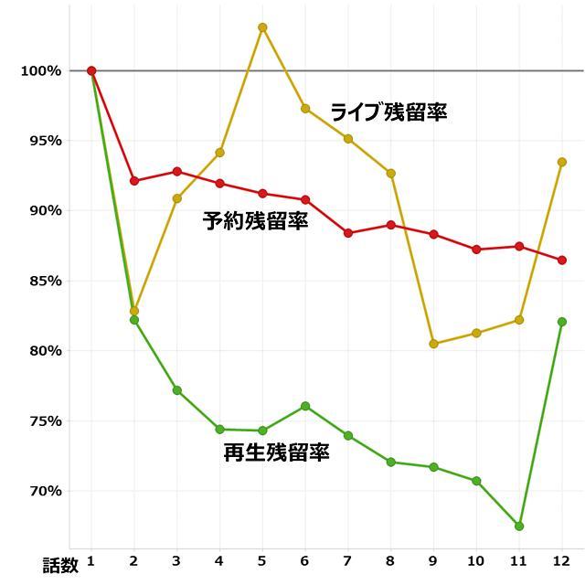 21_seikaisuru-kado_remain_640