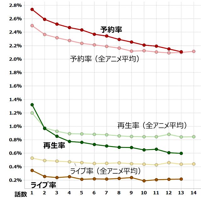 24_sakura-quest_reach_640