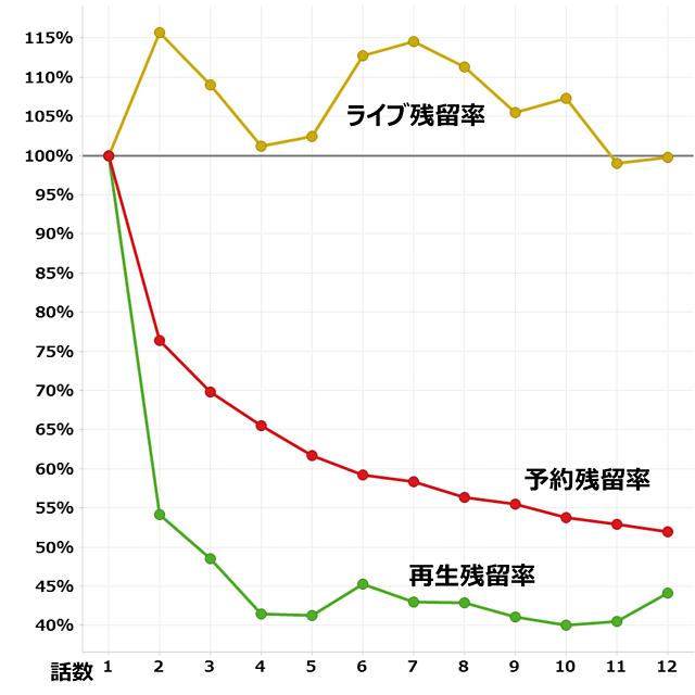 26_kabukibu_remain_640