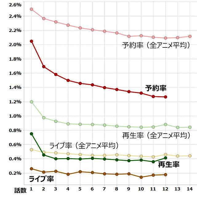36_fukumenkei-noise_reach_640