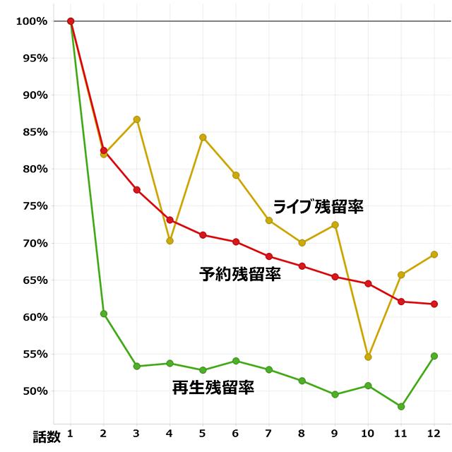 36_fukumenkei-noise_remain_640