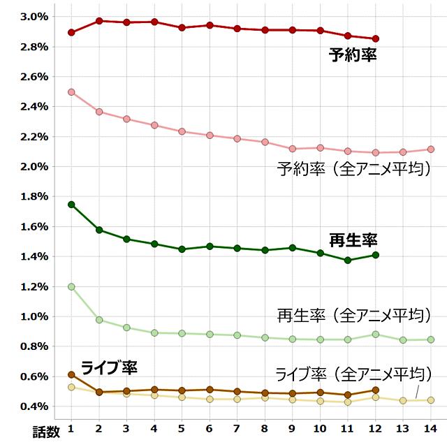 7_eromanga-sensei_reach_640