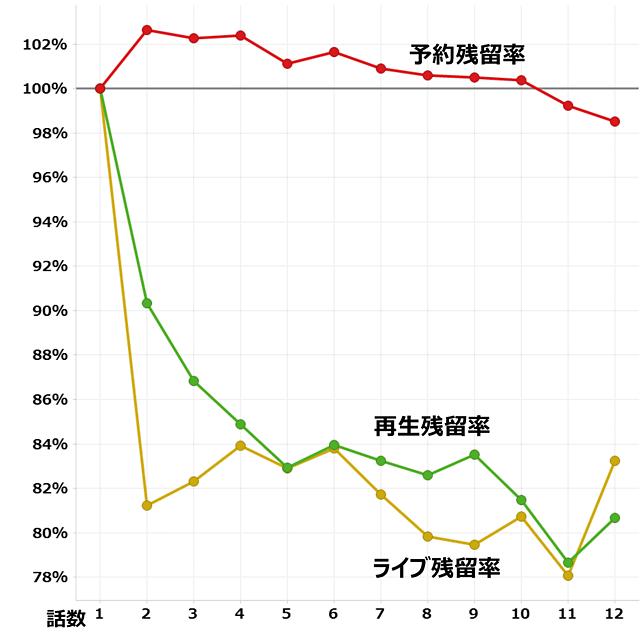 7_eromanga-sensei_remain_640