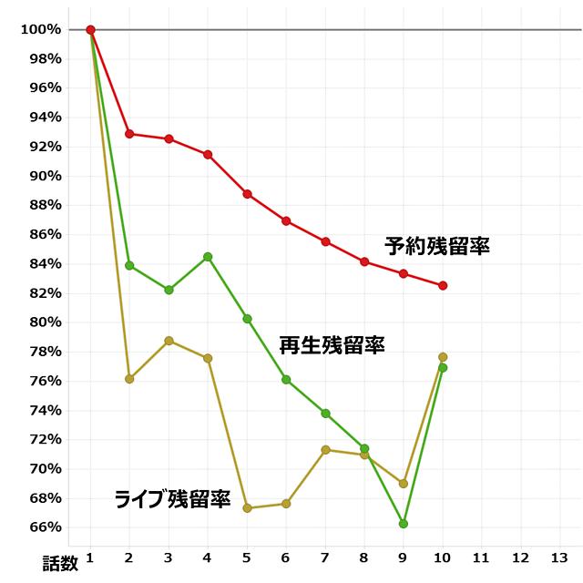25_hajimete-no-gal_remain_640