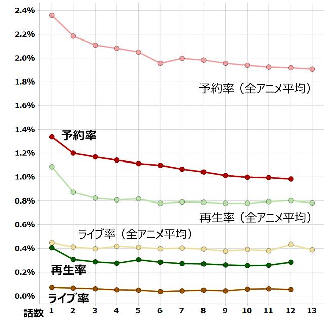 38_minamikamakura_reach_640