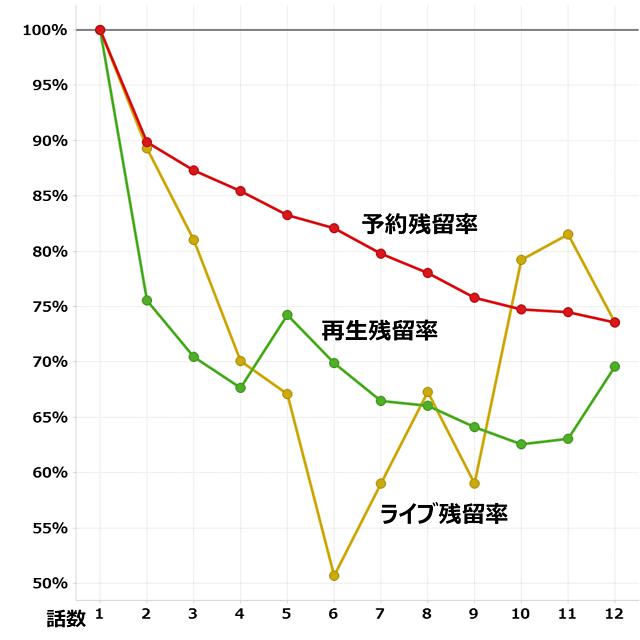 38_minamikamakura_remain_640