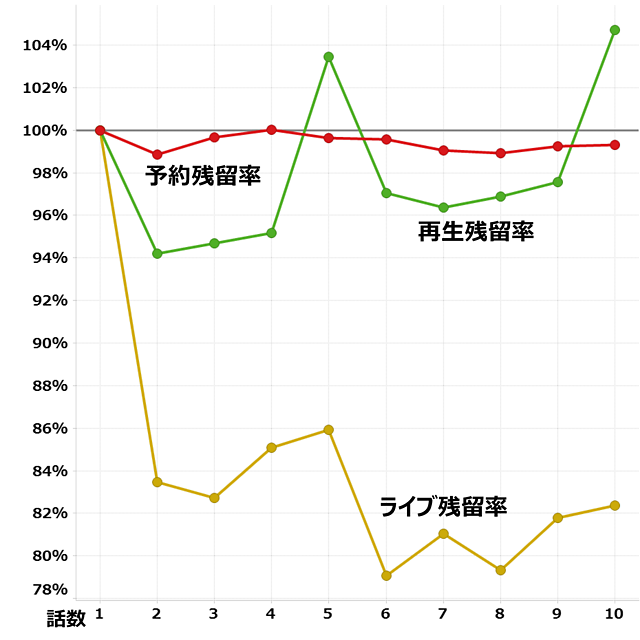 6_konosuba2_remain_640